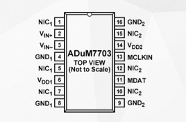 High performance second order Σ-Δ Function and application scope of analog-to-digital converter adum7703