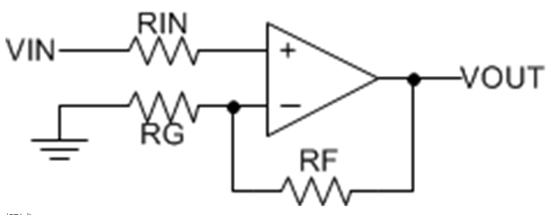 Analysis of main functions and characteristics of low noise RRO operational amplifier tl97x