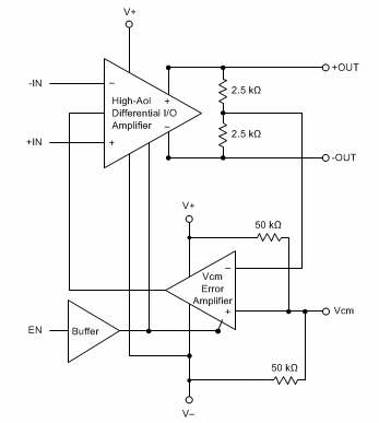 Performance and application of high speed low distortion differential amplifier lmh6550 / 1
