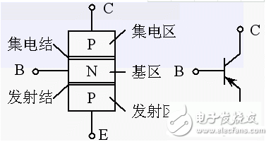 Complete circuit diagram of 8050 transistor switch