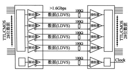 USB interface design of data acquisition system based on C8051F series MCU