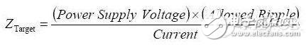 Research on power integrity of PCB circuit