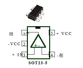 St released the lowest noise operational amplifier TSH300 for high-end instruments