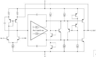 Characteristics and application range of high precision operational amplifiers opa211 and opa82