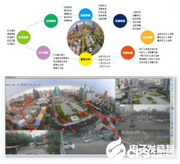Zhongxing electronic Xueliang cloud eye full space-time three-dimensional video monitoring system to achieve multi-dimensional prevention and control