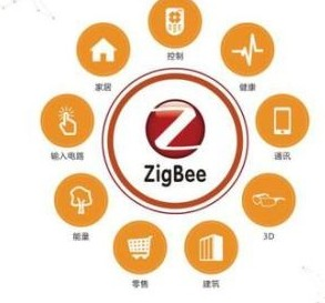 What are the standards and technical difficulties of ZigBee