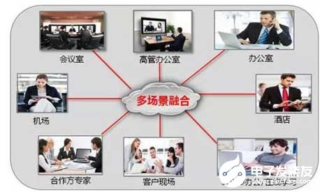 Huawei integrated communication solution creates efficient communication without boundary