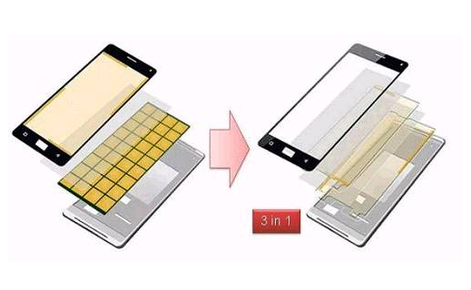 Analysis of capacitive touch chip and pressure sensing technology