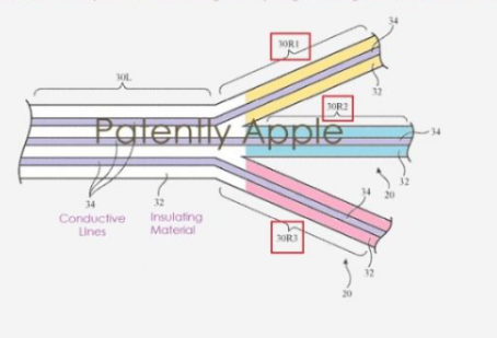 Apple released the latest patent for embedded circuit fabric