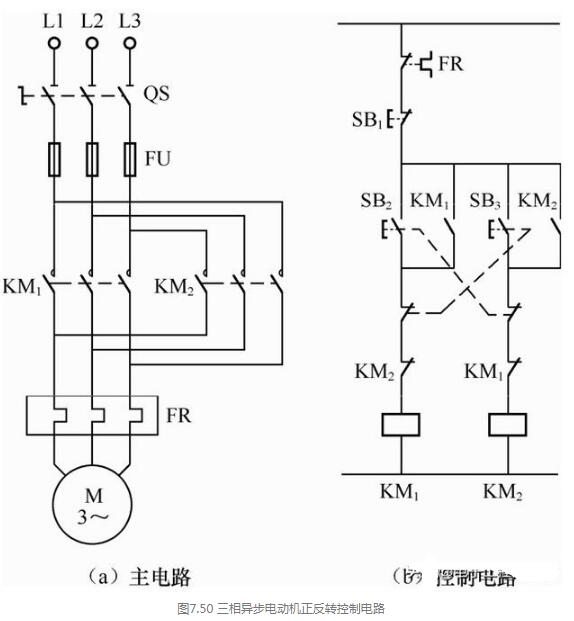 three phase asynchronous motor forward and reverse control circuit diagram