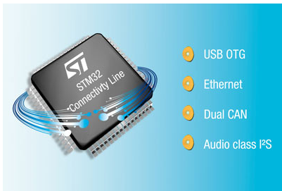 How much do you know about STM32 embedded microcontroller