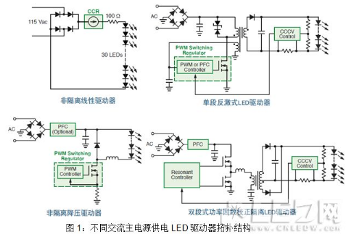 LED general lighting design scheme of ansenmey semiconductor