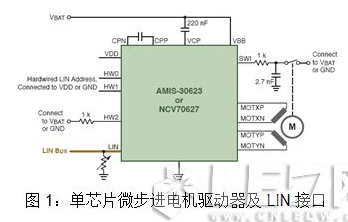 Design scheme of automotive LED lighting by ansenmey semiconductor