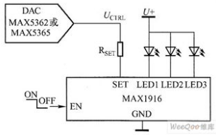 How to change the brightness of led by adjusting the forward current