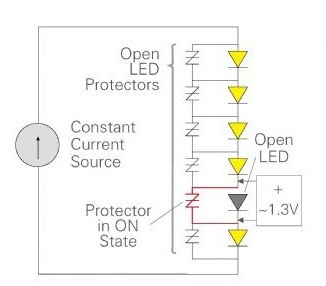 Application analysis of LED open circuit protector in LED lamp string