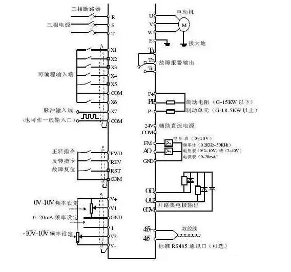 Ube Essay Frequency Chart Wiring Diagram