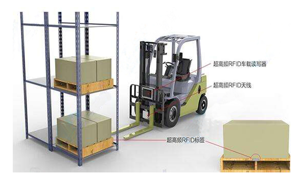 How to carry out digital management of RFID tray automatic information