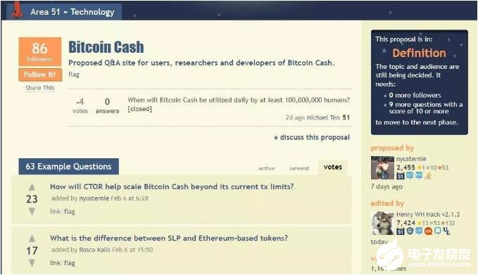 Introduction of BCH based on point-to-point e-cash that can be used all over the world