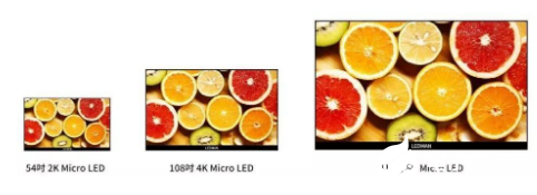 Micro LED is the ultimate display technology with its inherent advantages
