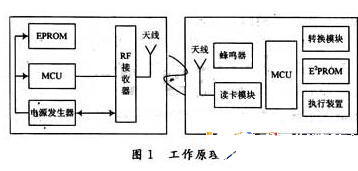 With the development of RFID technology, etc system will be gradually improved
