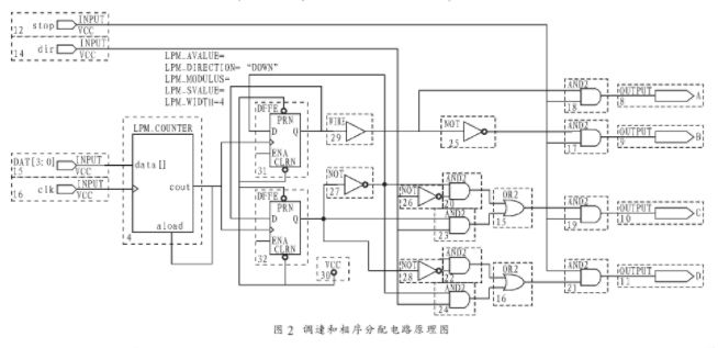 Design of intelligent mobile robot system based on ARM processor and CPLD Technology