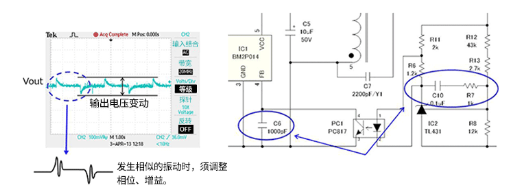 On output transient response and output voltage rise waveform of insulated flyback converter