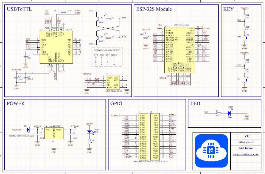 Esp32 environment construction and entry programming_ Esp32 pin diagram