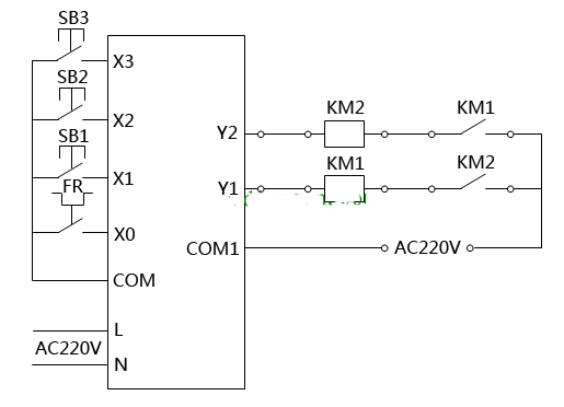 According To The Button Interlock Forward And Reverse Control Circuit Plc Control Design Is Carried Out Electronic Paper