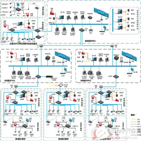 Composition, function and implementation design of security system in gas station