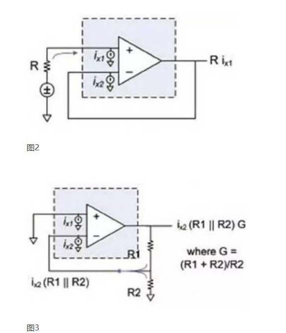 How to consider the quantization noise of ADC?