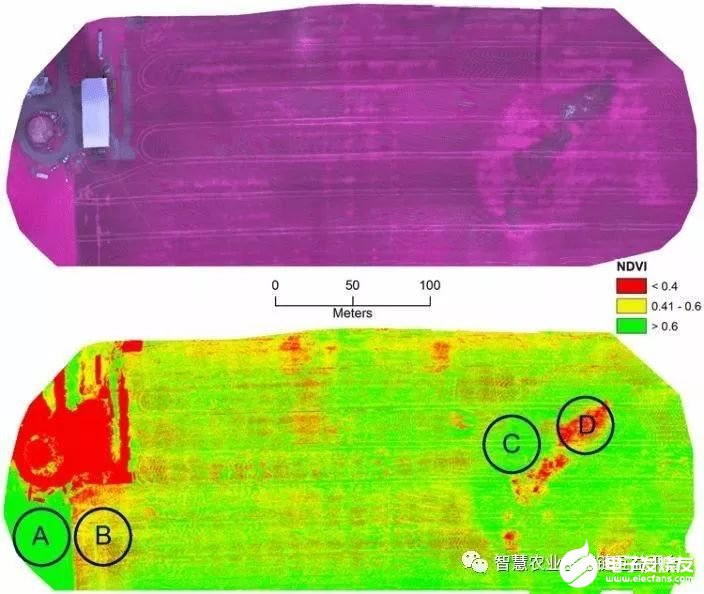 What are the potential applications of UAV in agriculture
