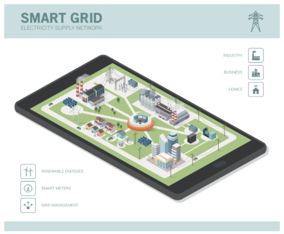 The future power system pattern determines the development space of microgrid