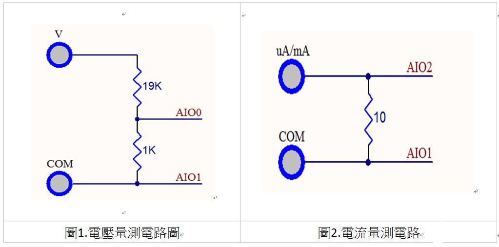 Application design of voltage and current meter based on hy16f198b chip