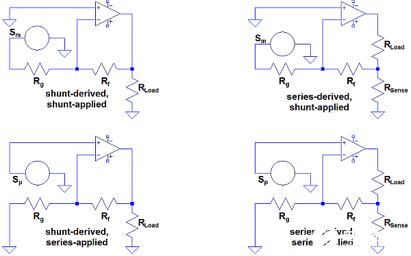 What is the feedback in op amp circuit and how to judge whether it is current or voltage feedback