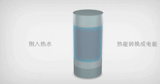 Research Institute push a cup of hot water can charge the thermos