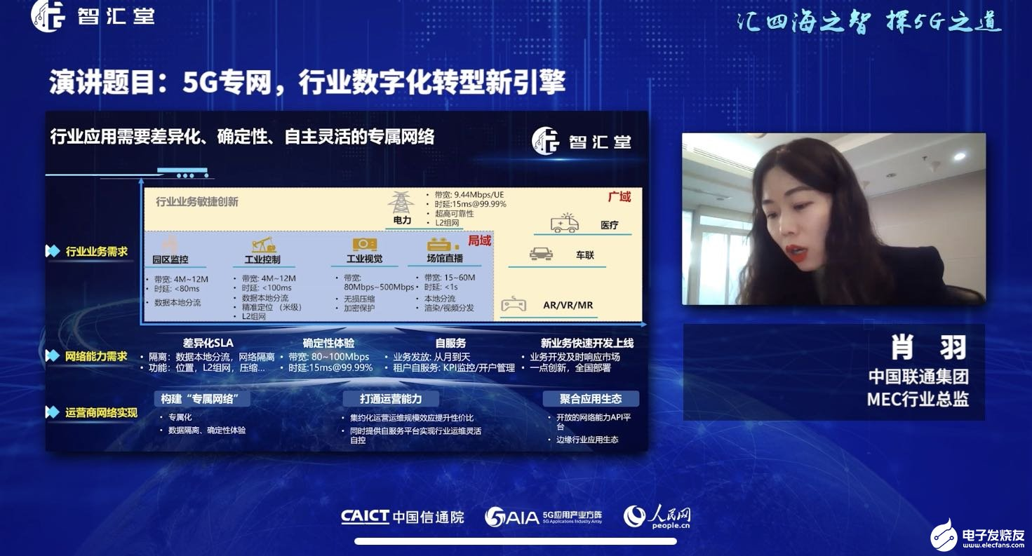 China Unicom's three 5g private network products aim to improve customer experience