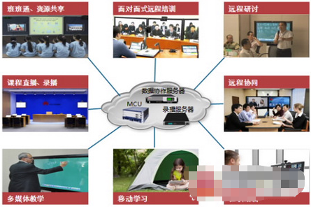 Technical solution and application of Huawei Zhizhen multimedia classroom