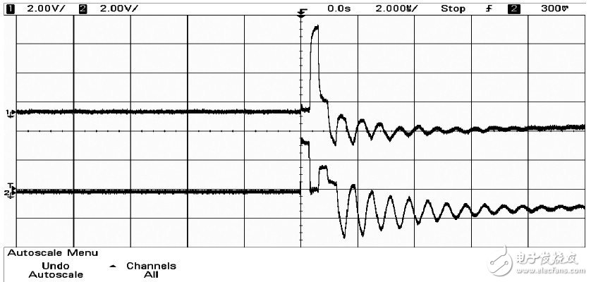 Transmission characteristics and principle analysis of pulse signal long line transmission
