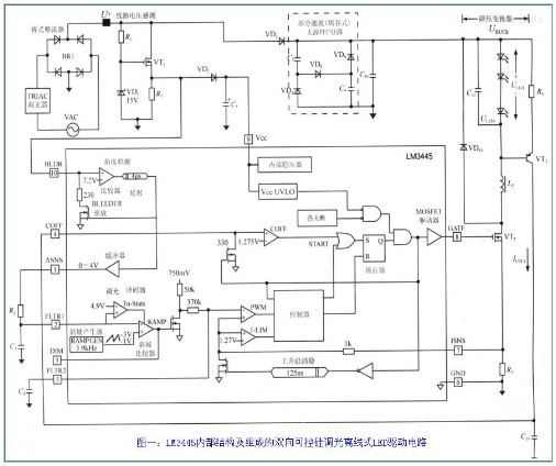 Principle analysis of triac dimming off-line LED driving circuit based on controller lm3445