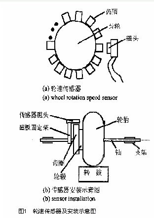 Application of CAN bus in automobile wheel speed sensor