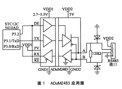 Design of RS485 bus node based on magnetic coupling isolation and hardware Zero Delay Technology