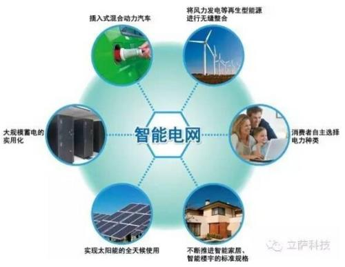 5g technology will bring profound changes to the development of smart grid