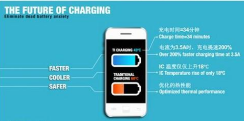 MediaTek has released a new generation of mobile phone charging solution through USB type-C interface
