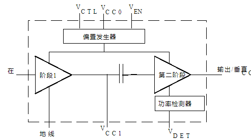 Linear 2.4GHz power amplifier se2522l can reduce half power consumption of WLAN system
