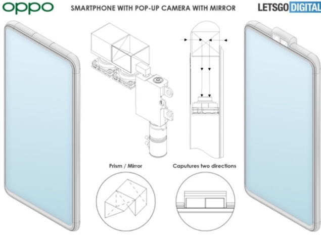 Oppo pop up double sided prism camera design patent