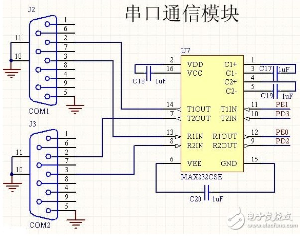 Design of RS232 asynchronous serial communication USART circuit