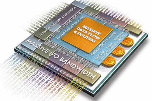 With the rapid development of FPGA, will it be the future of deep learning