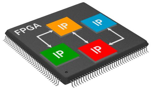 The industry advantage of FPGA and the difference between FPGA and DSP