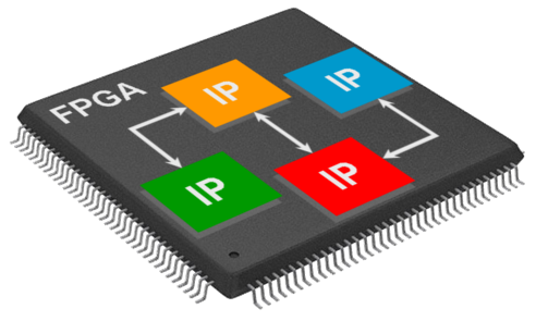 The status quo of cloud chips is that GPU takes the lead and FPGA follows